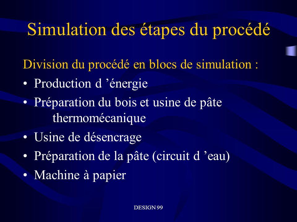 DESIGN 99 Simulation des étapes du procédé Division du procédé en blocs de simulation : Production d énergie Préparation du bois et usine de pâte thermomécanique Usine de désencrage Préparation de la pâte (circuit d eau) Machine à papier