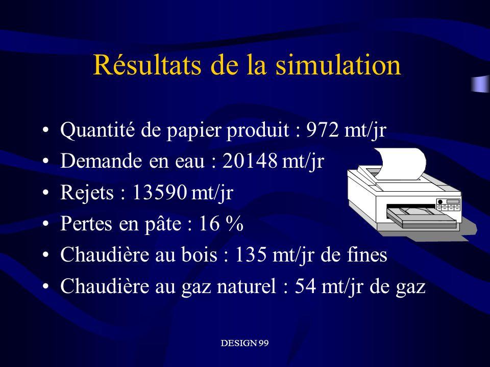 DESIGN 99 Résultats de la simulation Quantité de papier produit : 972 mt/jr Demande en eau : 20148 mt/jr Rejets : 13590 mt/jr Pertes en pâte : 16 % Chaudière au bois : 135 mt/jr de fines Chaudière au gaz naturel : 54 mt/jr de gaz
