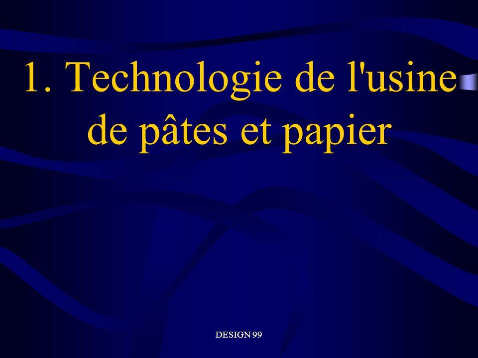 DESIGN 99 Schéma global du procédé Désencrage Pâte thermomécanique Vieux papiers Préparation des copeaux Pâte Kraft achetée Machine à papier