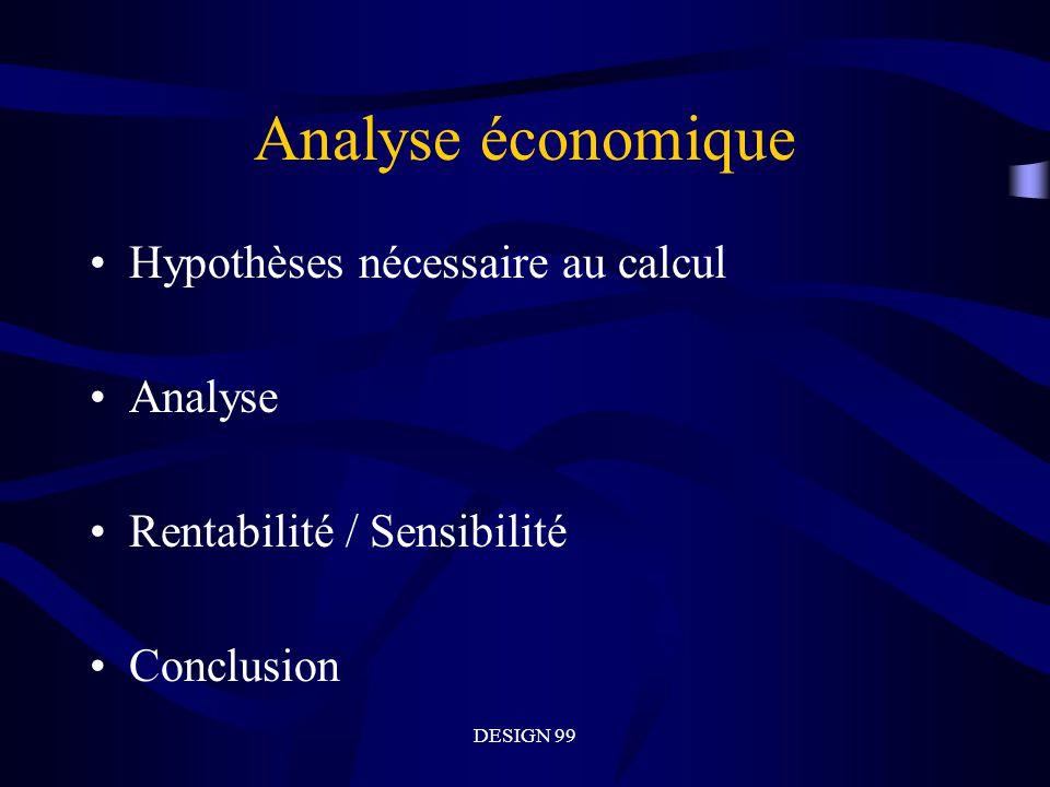 DESIGN 99 Analyse économique Hypothèses nécessaire au calcul Analyse Rentabilité / Sensibilité Conclusion