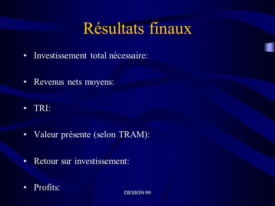 Résultats finaux Investissement total nécessaire: Revenus nets moyens: TRI: Valeur présente (selon TRAM): Retour sur investissement: Profits: