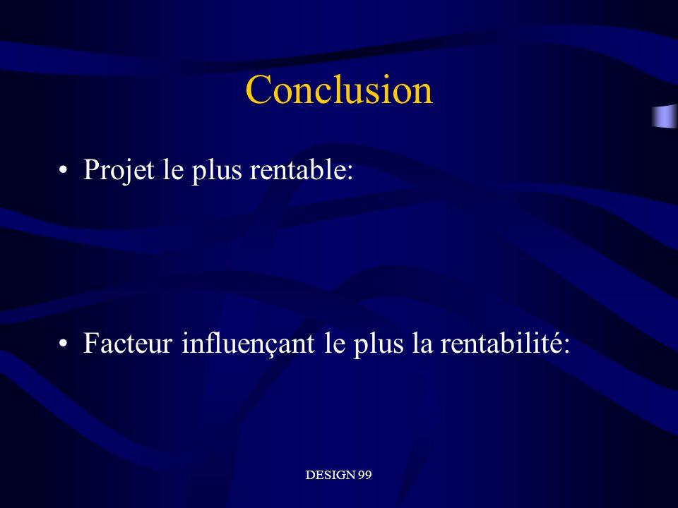DESIGN 99 Conclusion Projet le plus rentable: Facteur influençant le plus la rentabilité: