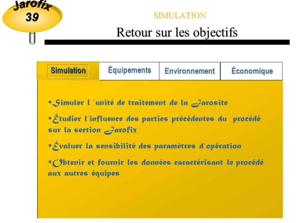 Table des matières Retour sur les objectifs Logiciel de simulation Hypothèses Choix des unités SIMULATION Résultats Recommandations