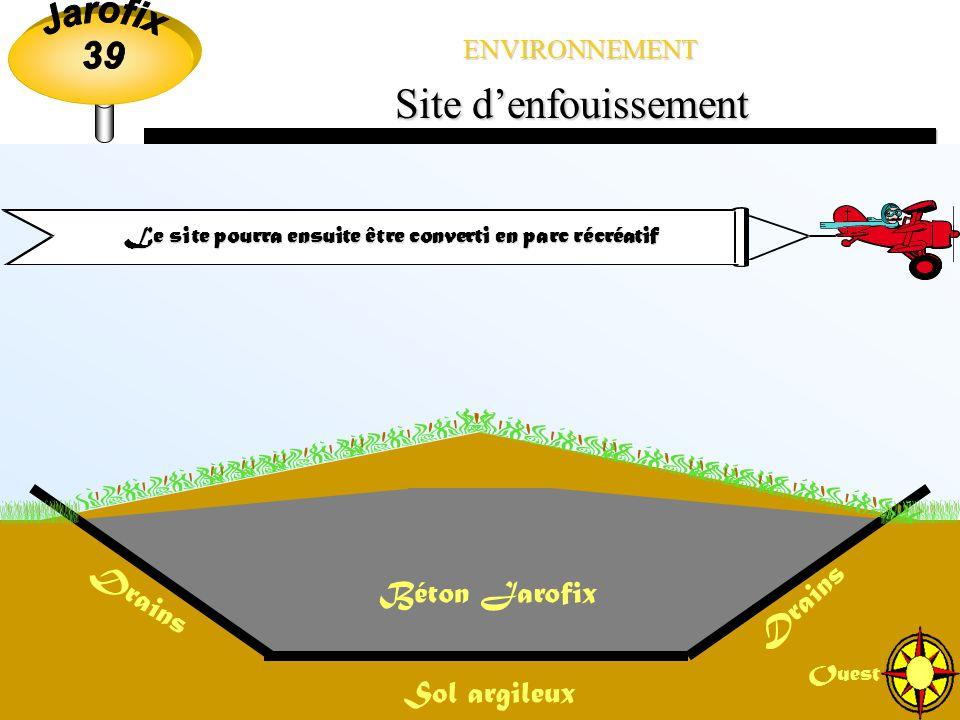 ENVIRONNEMENT Site denfouissement CEZinc Canal de Beauharnois Site Jarofix Nord Sud EstOuest Vers Valleyfield 2 km CEZinc