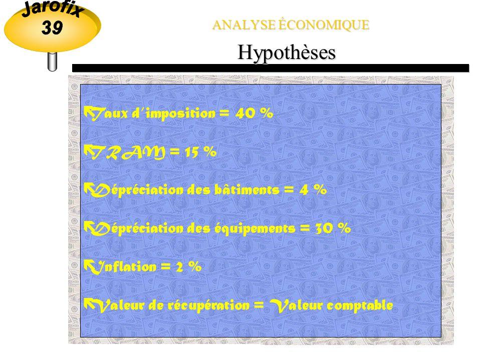 ANALYSE ÉCONOMIQUE IntroductionIntroduction Hypothèses Analyse des coûts Recommandations Transport par pipeline Transport par camion Procédé Analyse de sensibilité