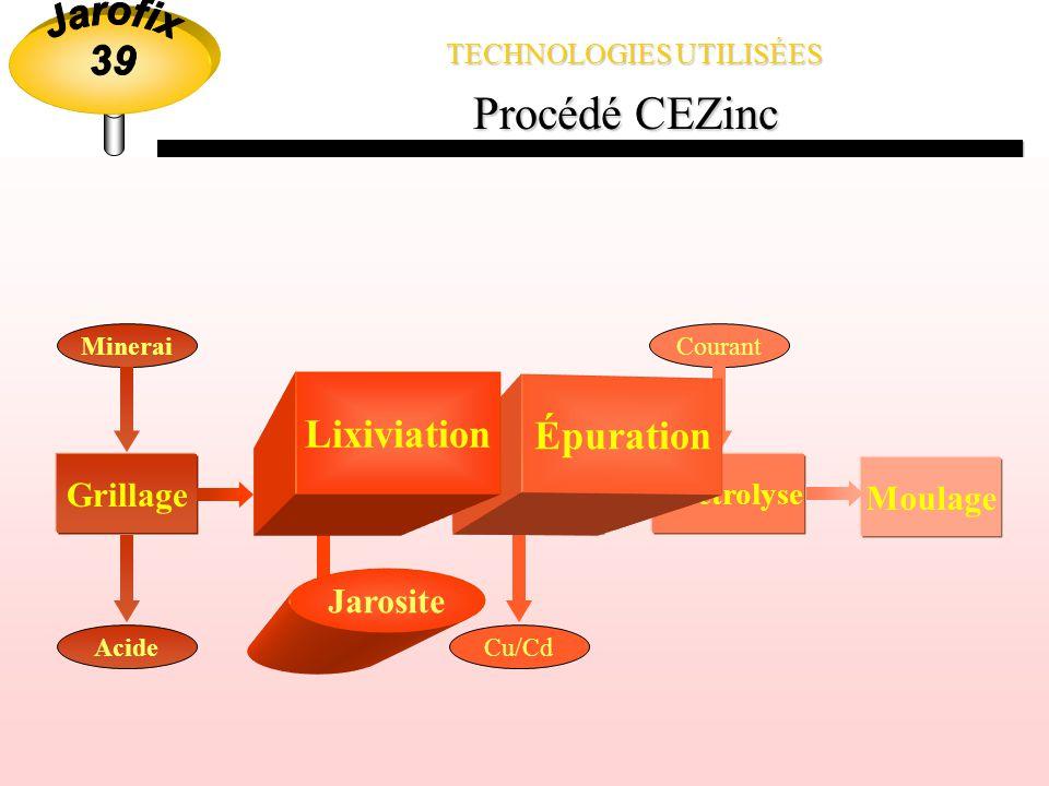 TECHNOLOGIES UTILISÉES Table des matières Procédé CEZinc Général Lixiviation Épuration Procédé Jarofix