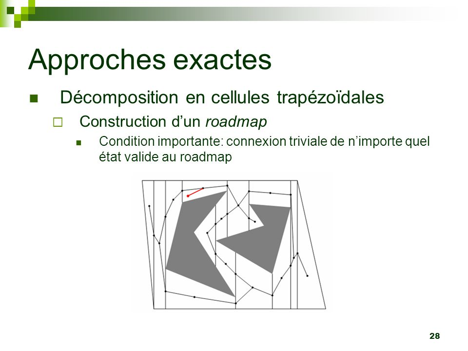 28 Approches exactes Décomposition en cellules trapézoïdales Construction dun roadmap Condition importante: connexion triviale de nimporte quel état valide au roadmap