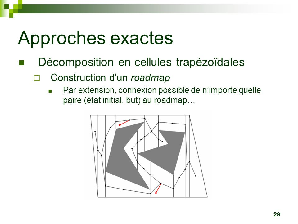 29 Approches exactes Décomposition en cellules trapézoïdales Construction dun roadmap Par extension, connexion possible de nimporte quelle paire (état
