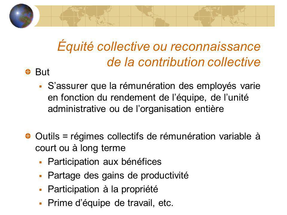 Équité collective ou reconnaissance de la contribution collective But Sassurer que la rémunération des employés varie en fonction du rendement de léqu