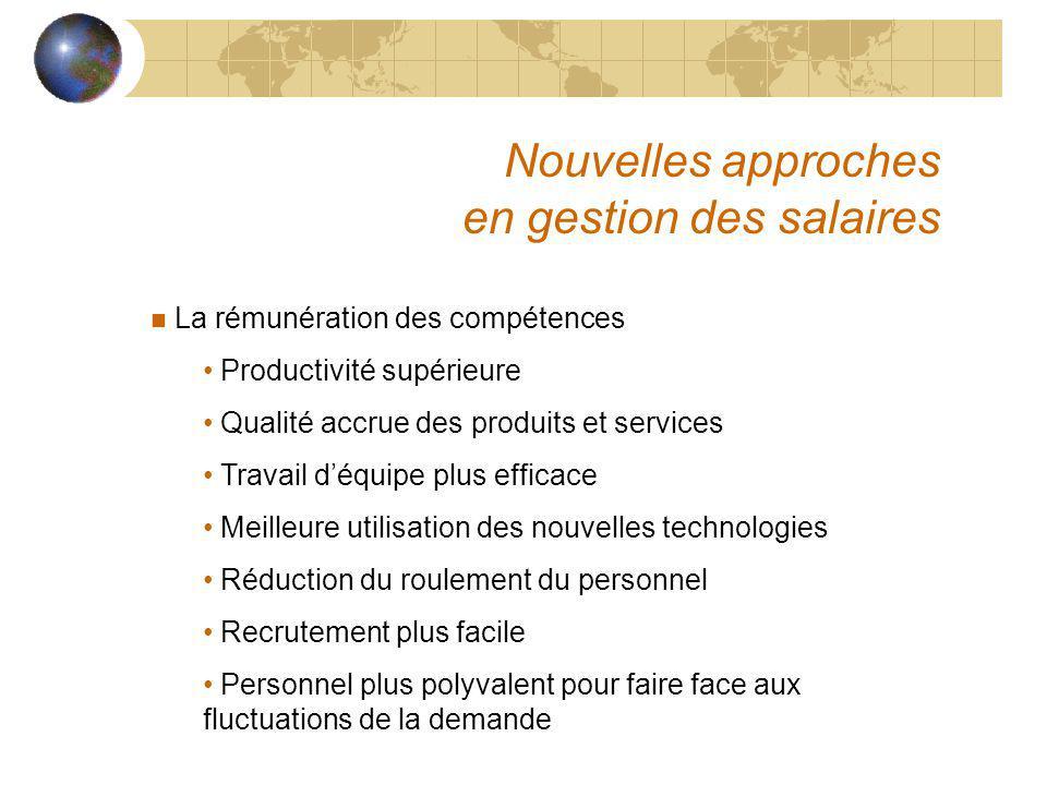 Nouvelles approches en gestion des salaires n La rémunération des compétences Productivité supérieure Qualité accrue des produits et services Travail