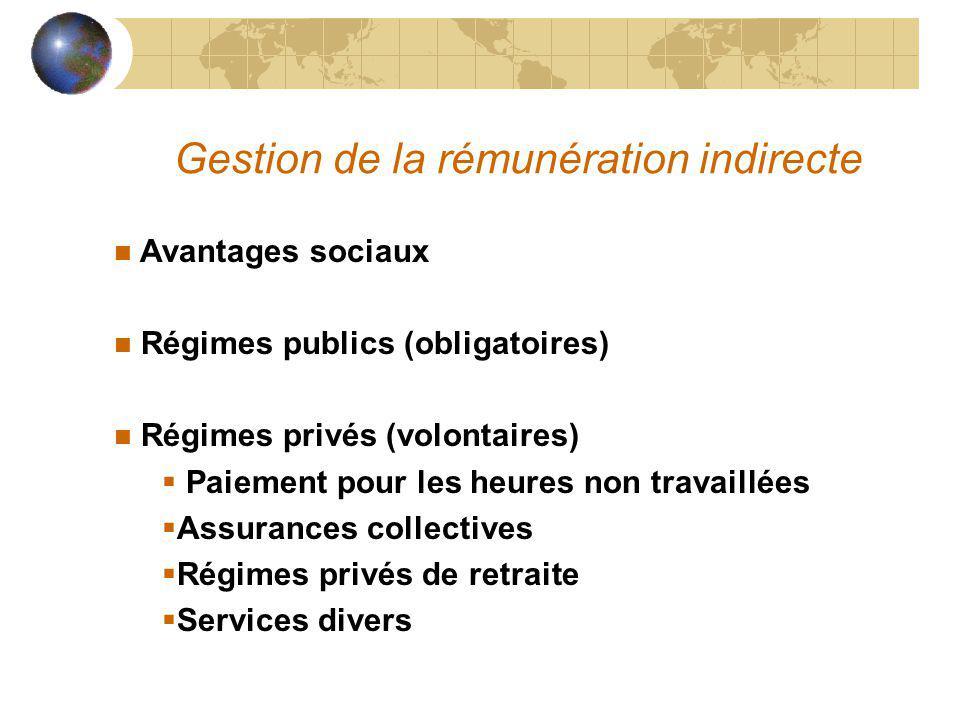 Gestion de la rémunération indirecte Avantages sociaux n Régimes publics (obligatoires) n Régimes privés (volontaires) Paiement pour les heures non tr