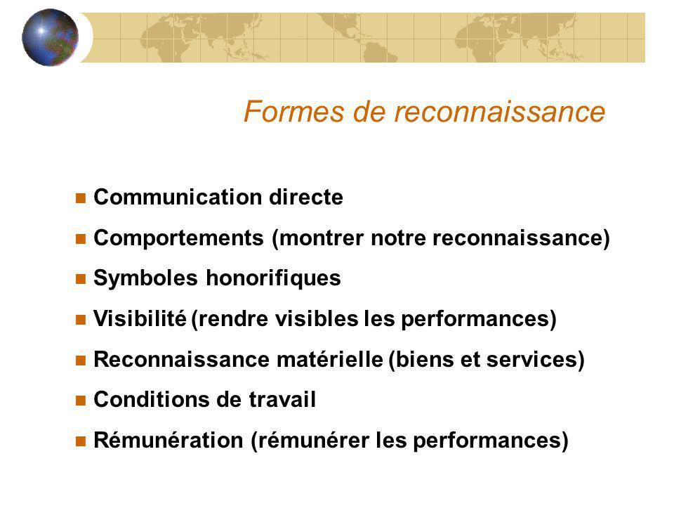 Formes de reconnaissance n Communication directe n Comportements (montrer notre reconnaissance) n Symboles honorifiques n Visibilité (rendre visibles