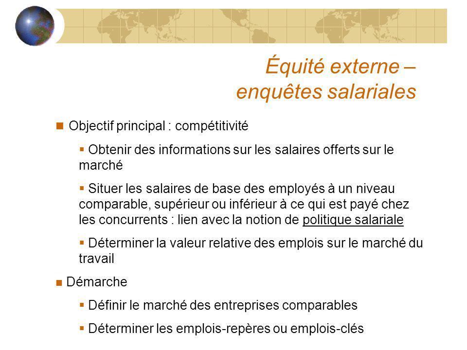 Équité externe – enquêtes salariales n Objectif principal : compétitivité Obtenir des informations sur les salaires offerts sur le marché Situer les s