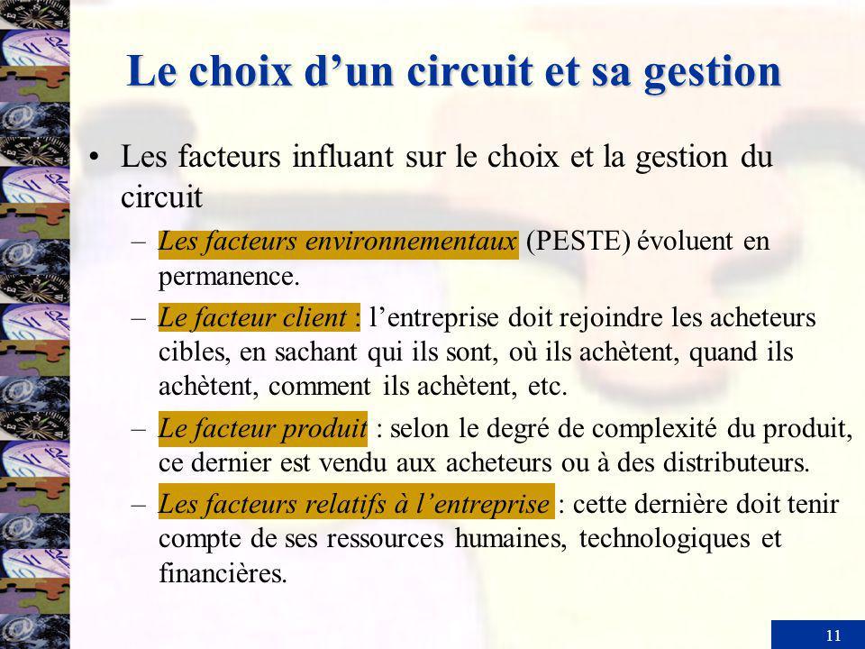11 Le choix dun circuit et sa gestion Les facteurs influant sur le choix et la gestion du circuit –Les facteurs environnementaux (PESTE) évoluent en p