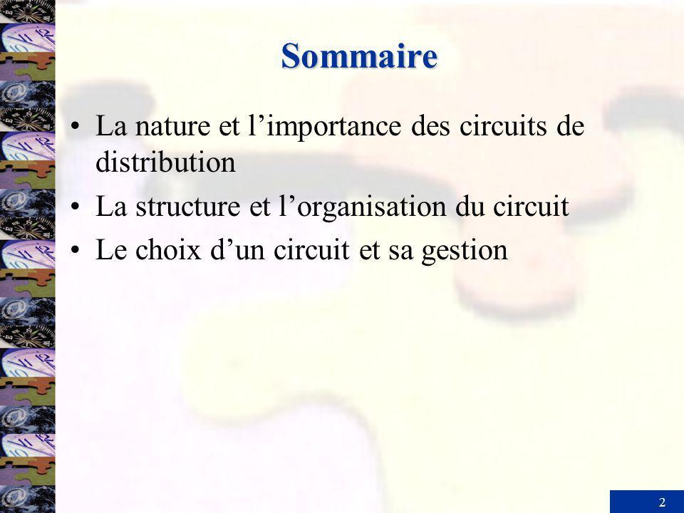 2 Sommaire La nature et limportance des circuits de distribution La structure et lorganisation du circuit Le choix dun circuit et sa gestion