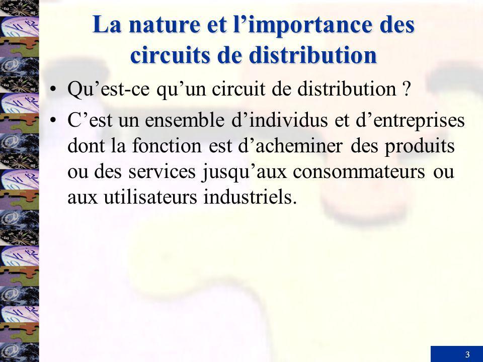 3 La nature et limportance des circuits de distribution Quest-ce quun circuit de distribution ? Cest un ensemble dindividus et dentreprises dont la fo