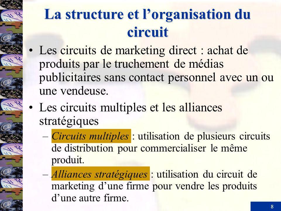 8 La structure et lorganisation du circuit Les circuits de marketing direct : achat de produits par le truchement de médias publicitaires sans contact