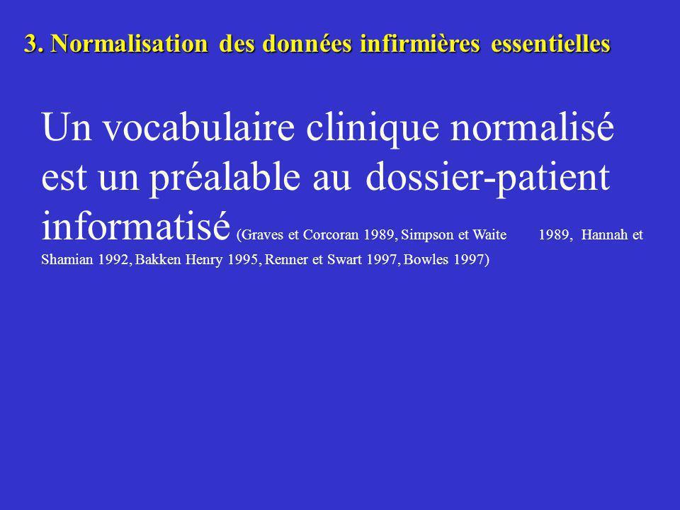 3. Normalisation des données infirmières essentielles Un vocabulaire clinique normalisé est un préalable au dossier-patient informatisé (Graves et Cor