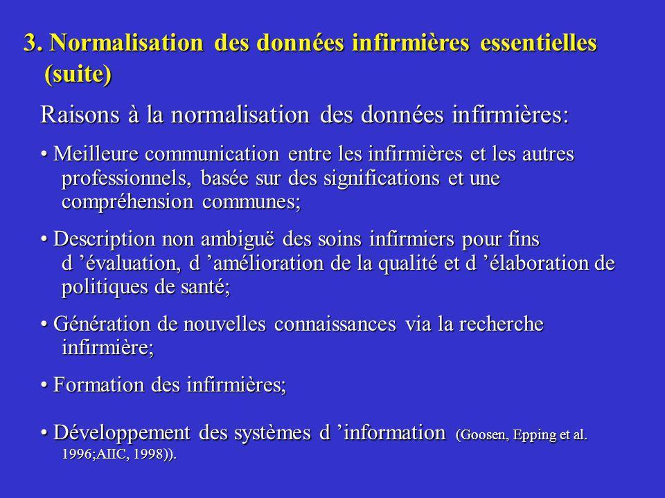 3. Normalisation des données infirmières essentielles (suite) Raisons à la normalisation des données infirmières: Meilleure communication entre les in