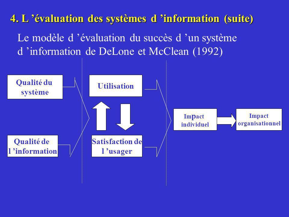 4. L évaluation des systèmes d information (suite) Le modèle d évaluation du succès d un système d information de DeLone et McClean (1992) Qualité du
