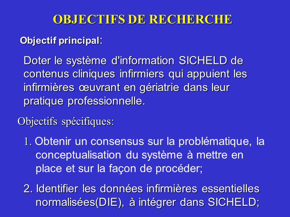OBJECTIFS DE RECHERCHE Objectif principal : Doter le système d'information SICHELD de contenus cliniques infirmiers qui appuient les infirmières œuvra