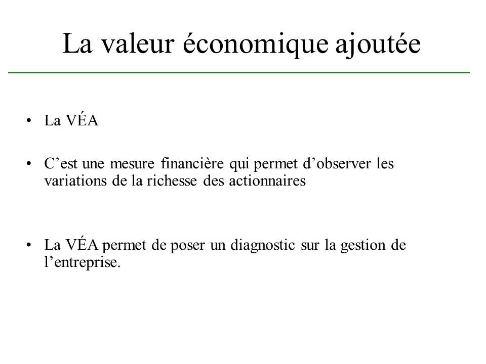 La valeur économique ajoutée La VÉA Cest une mesure financière qui permet dobserver les variations de la richesse des actionnaires La VÉA permet de po