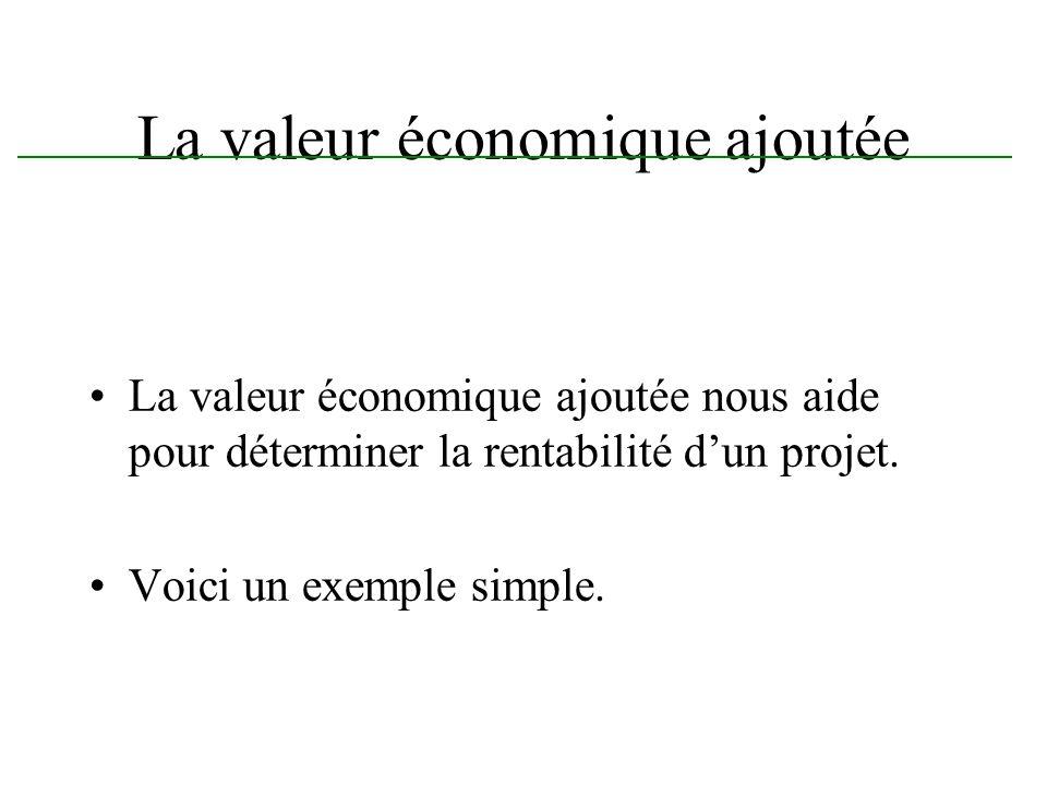 La valeur économique ajoutée La valeur économique ajoutée nous aide pour déterminer la rentabilité dun projet. Voici un exemple simple.