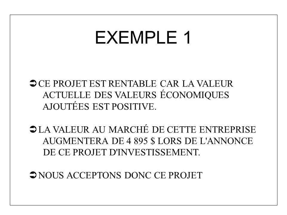 La valeur économique ajoutée Bonne mesure de performance Permet de mesurer les impacts financiers des stratégies Utilisable tant chez la grande entreprise que chez la petite et moyenne