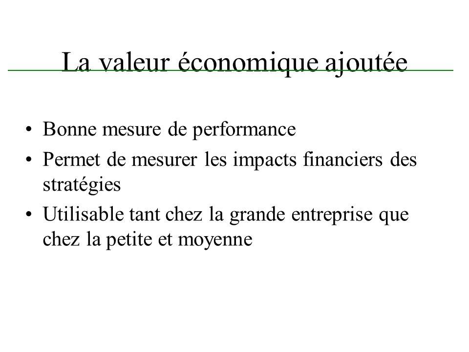 La valeur économique ajoutée Bonne mesure de performance Permet de mesurer les impacts financiers des stratégies Utilisable tant chez la grande entrep