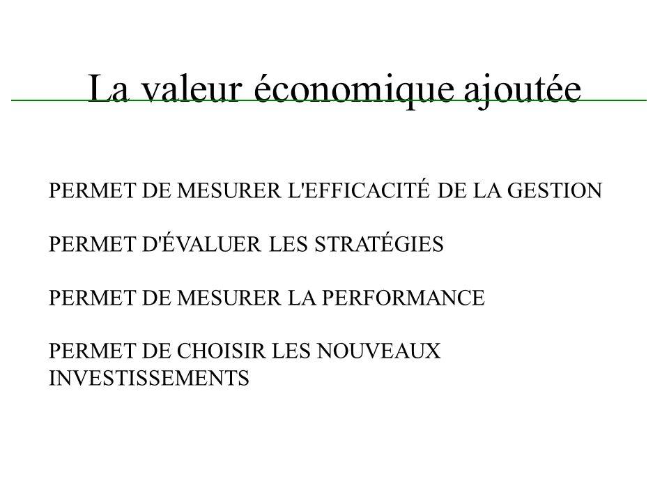 La valeur économique ajoutée VÉA = BNEAI - ( Capital X Coût du Capital ) BNEAI = Bénéfice net dexploitation après impôt Capital = Capital utilisé.