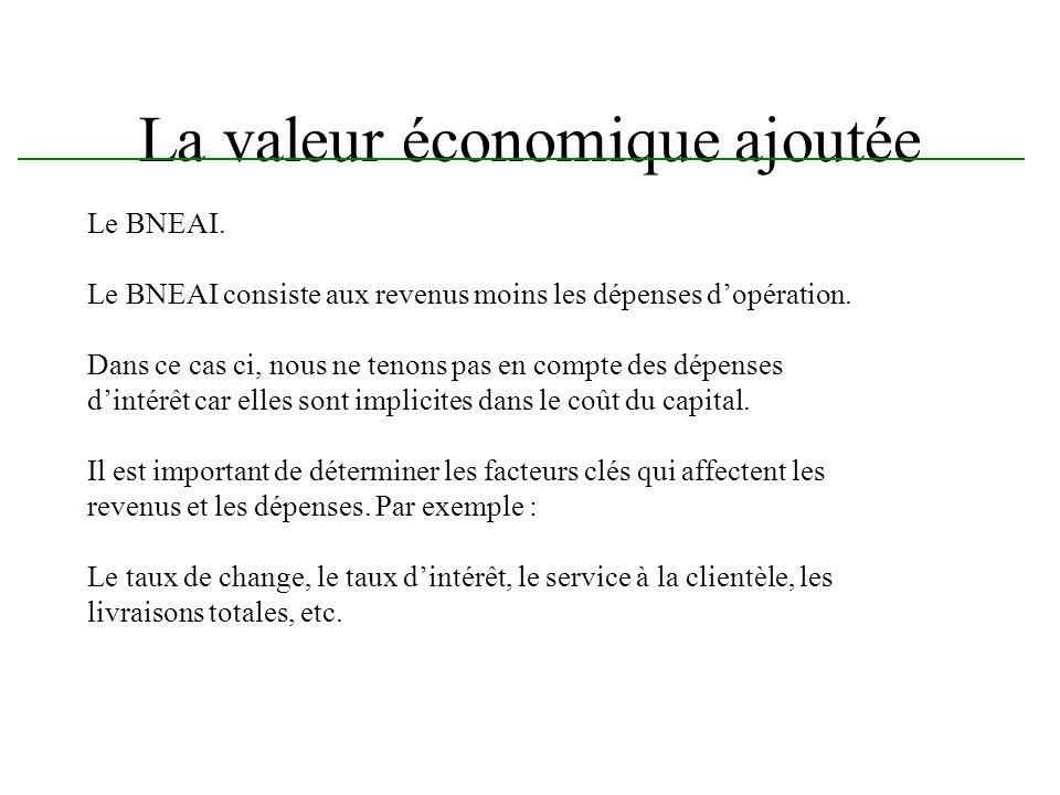 La valeur économique ajoutée Le BNEAI. Le BNEAI consiste aux revenus moins les dépenses dopération. Dans ce cas ci, nous ne tenons pas en compte des d