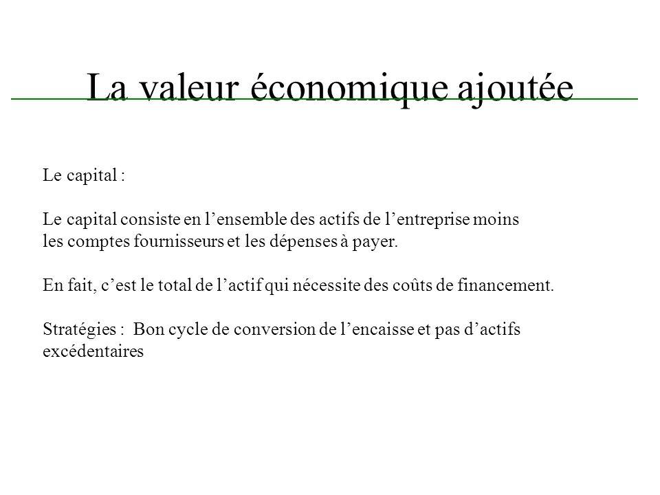 La valeur économique ajoutée Le capital : Le capital consiste en lensemble des actifs de lentreprise moins les comptes fournisseurs et les dépenses à