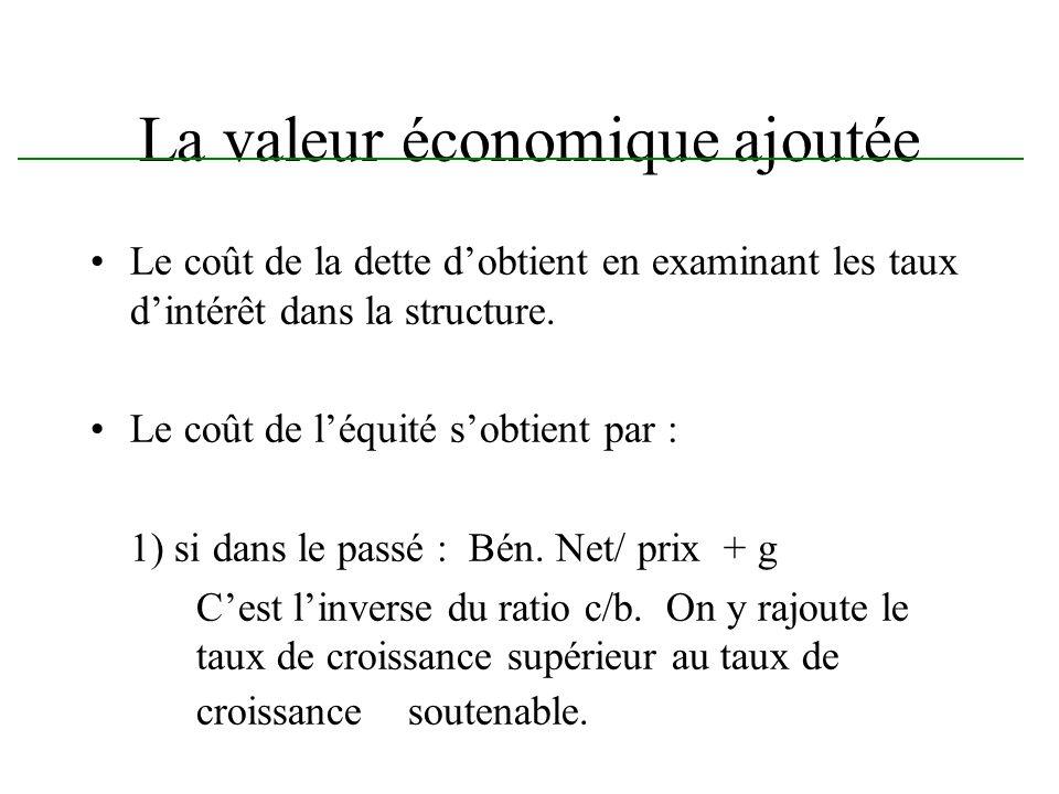 La valeur économique ajoutée Le coût de la dette dobtient en examinant les taux dintérêt dans la structure. Le coût de léquité sobtient par : 1) si da