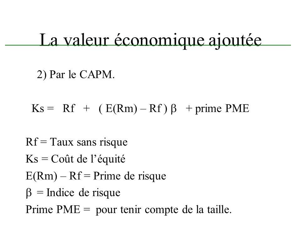 La valeur économique ajoutée 2) Par le CAPM. Ks = Rf + ( E(Rm) – Rf ) + prime PME Rf = Taux sans risque Ks = Coût de léquité E(Rm) – Rf = Prime de ris
