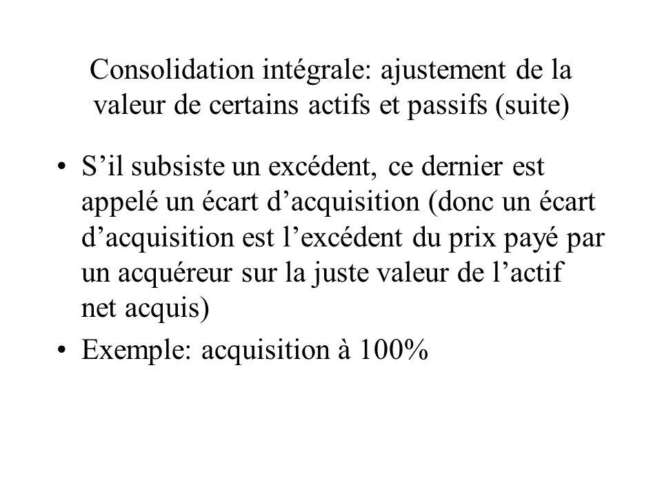 Consolidation intégrale: ajustement de la valeur de certains actifs et passifs (suite) Sil subsiste un excédent, ce dernier est appelé un écart dacquisition (donc un écart dacquisition est lexcédent du prix payé par un acquéreur sur la juste valeur de lactif net acquis) Exemple: acquisition à 100%