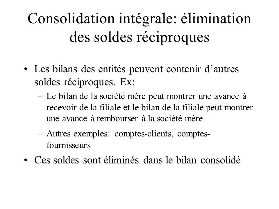Consolidation intégrale: élimination des soldes réciproques Les bilans des entités peuvent contenir dautres soldes réciproques.