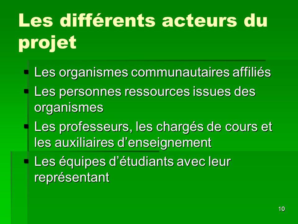 10 Les différents acteurs du projet Les organismes communautaires affiliés Les organismes communautaires affiliés Les personnes ressources issues des