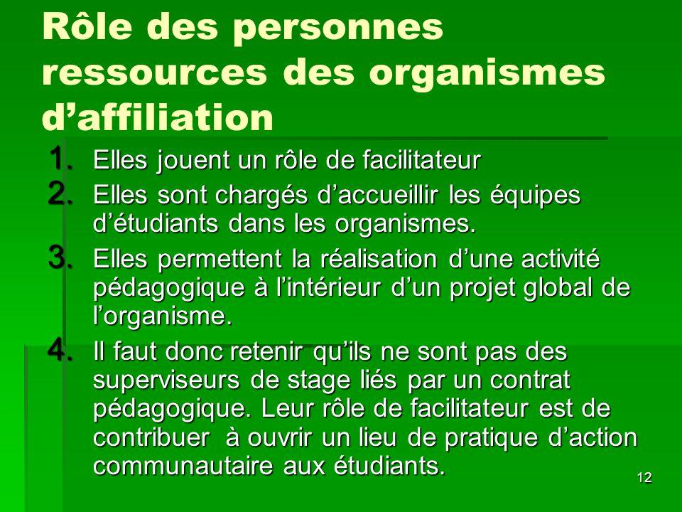 12 Rôle des personnes ressources des organismes daffiliation 1. Elles jouent un rôle de facilitateur 2. Elles sont chargés daccueillir les équipes dét