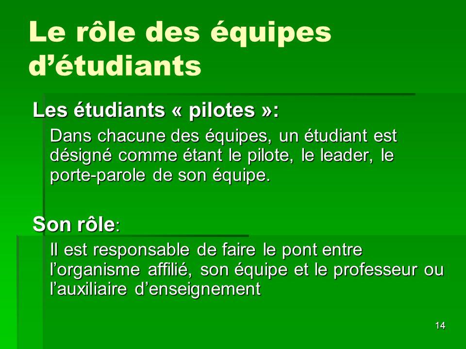 14 Le rôle des équipes détudiants Les étudiants « pilotes »: Dans chacune des équipes, un étudiant est désigné comme étant le pilote, le leader, le po