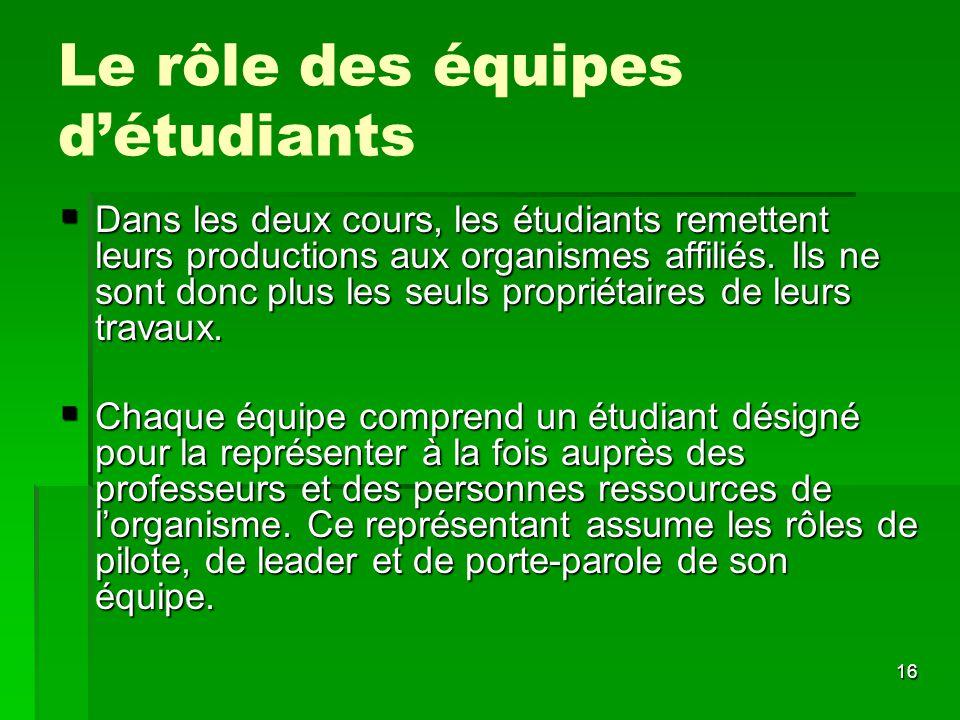 16 Le rôle des équipes détudiants Dans les deux cours, les étudiants remettent leurs productions aux organismes affiliés. Ils ne sont donc plus les se