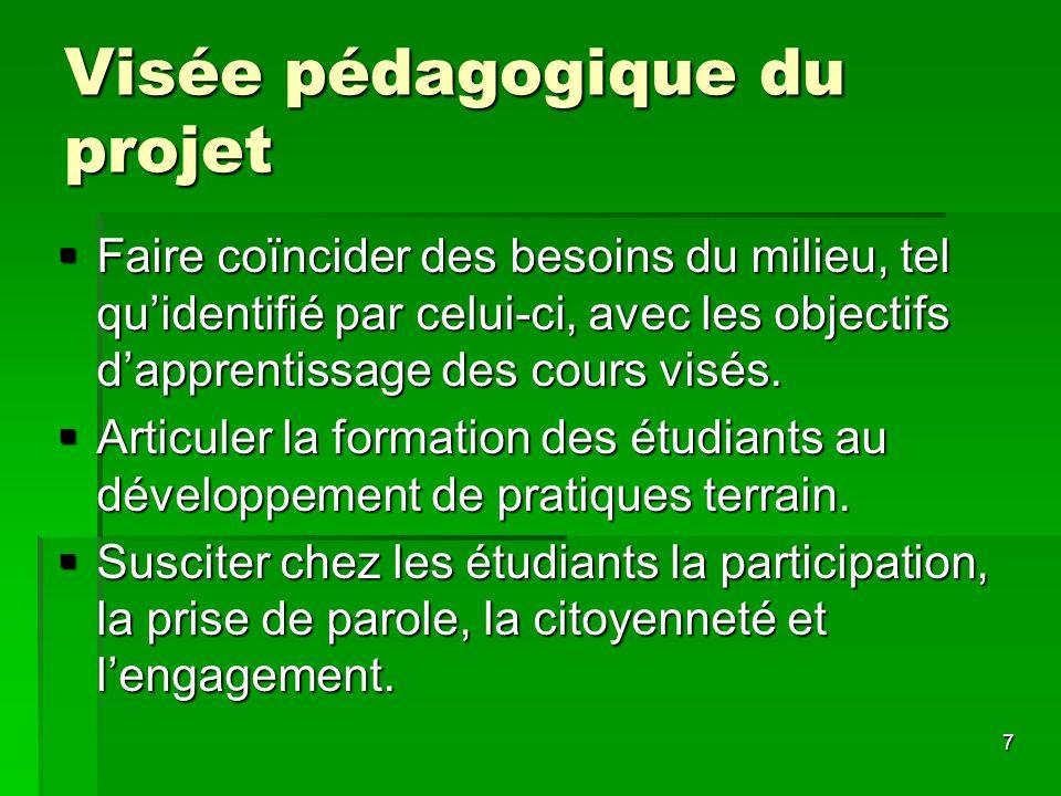 7 Visée pédagogique du projet Faire coïncider des besoins du milieu, tel quidentifié par celui-ci, avec les objectifs dapprentissage des cours visés.