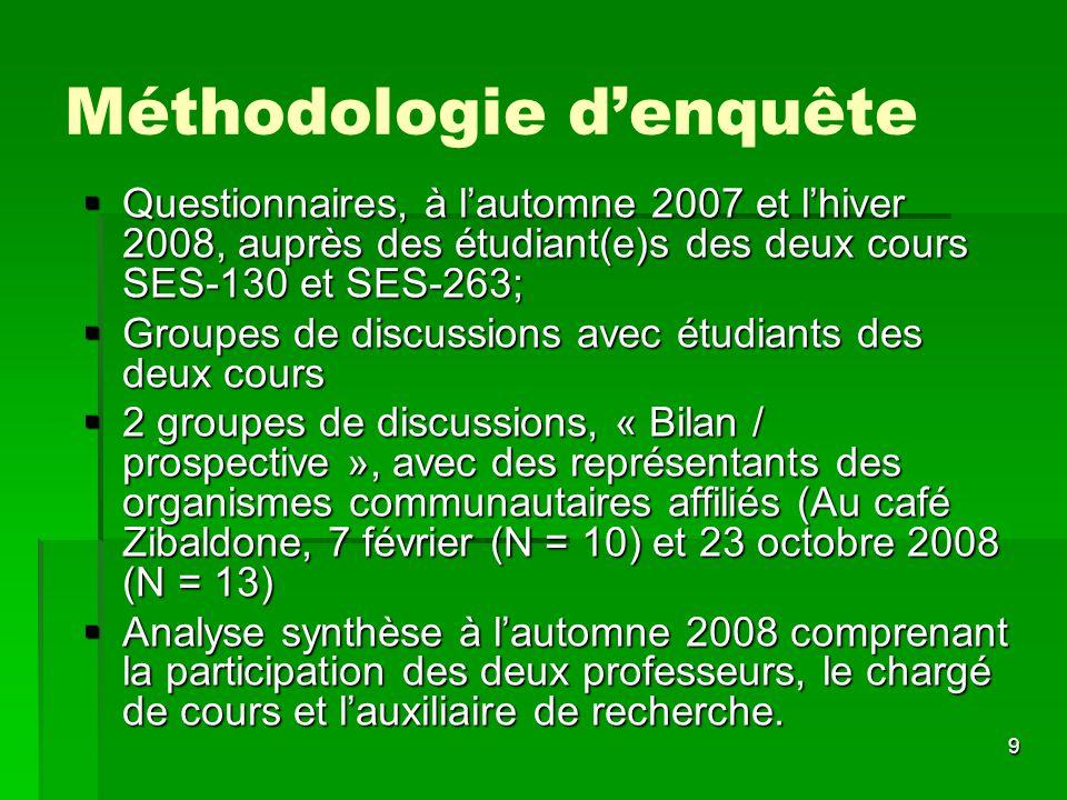 9 Méthodologie denquête Questionnaires, à lautomne 2007 et lhiver 2008, auprès des étudiant(e)s des deux cours SES-130 et SES-263; Questionnaires, à l