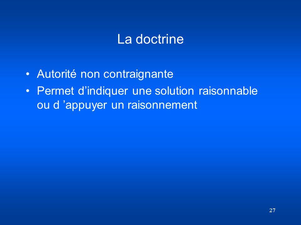 27 La doctrine Autorité non contraignante Permet dindiquer une solution raisonnable ou d appuyer un raisonnement