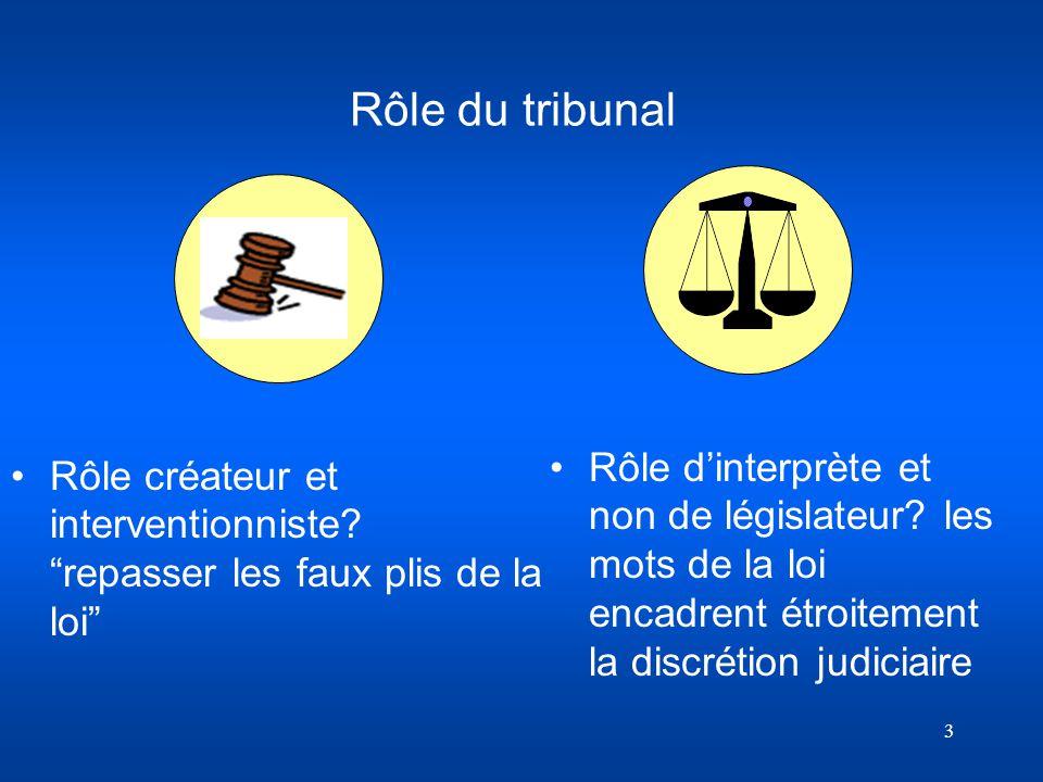 3 Rôle du tribunal Rôle créateur et interventionniste? repasser les faux plis de la loi Rôle dinterprète et non de législateur? les mots de la loi enc