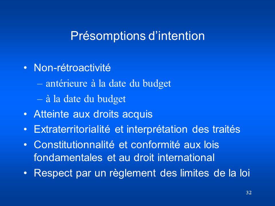 32 Présomptions dintention Non-rétroactivité –antérieure à la date du budget –à la date du budget Atteinte aux droits acquis Extraterritorialité et in