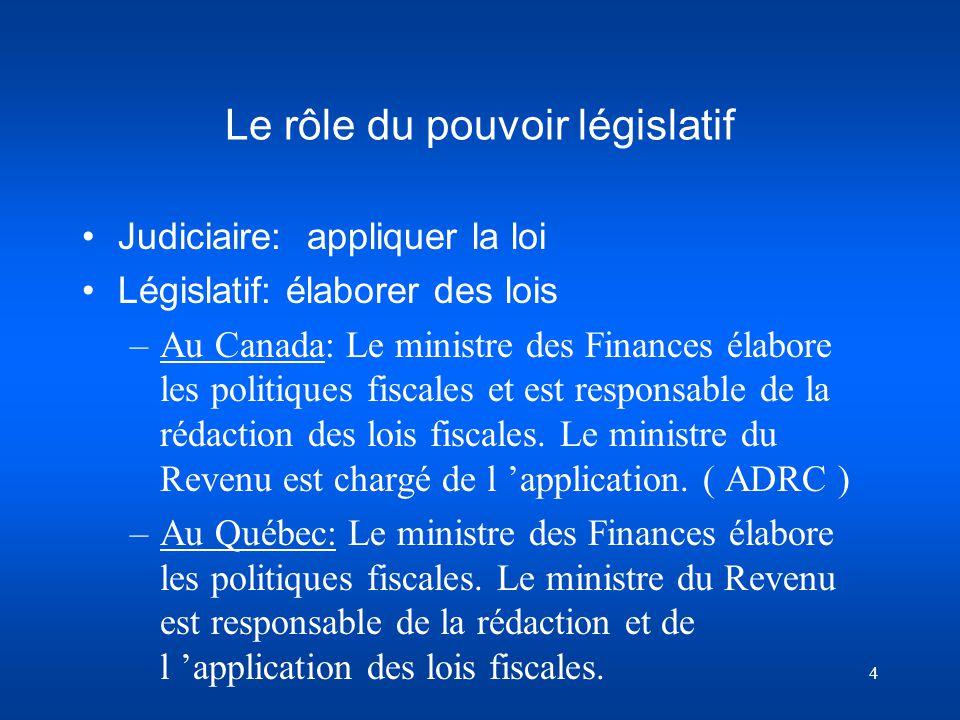 4 Le rôle du pouvoir législatif Judiciaire: appliquer la loi Législatif: élaborer des lois –Au Canada: Le ministre des Finances élabore les politiques