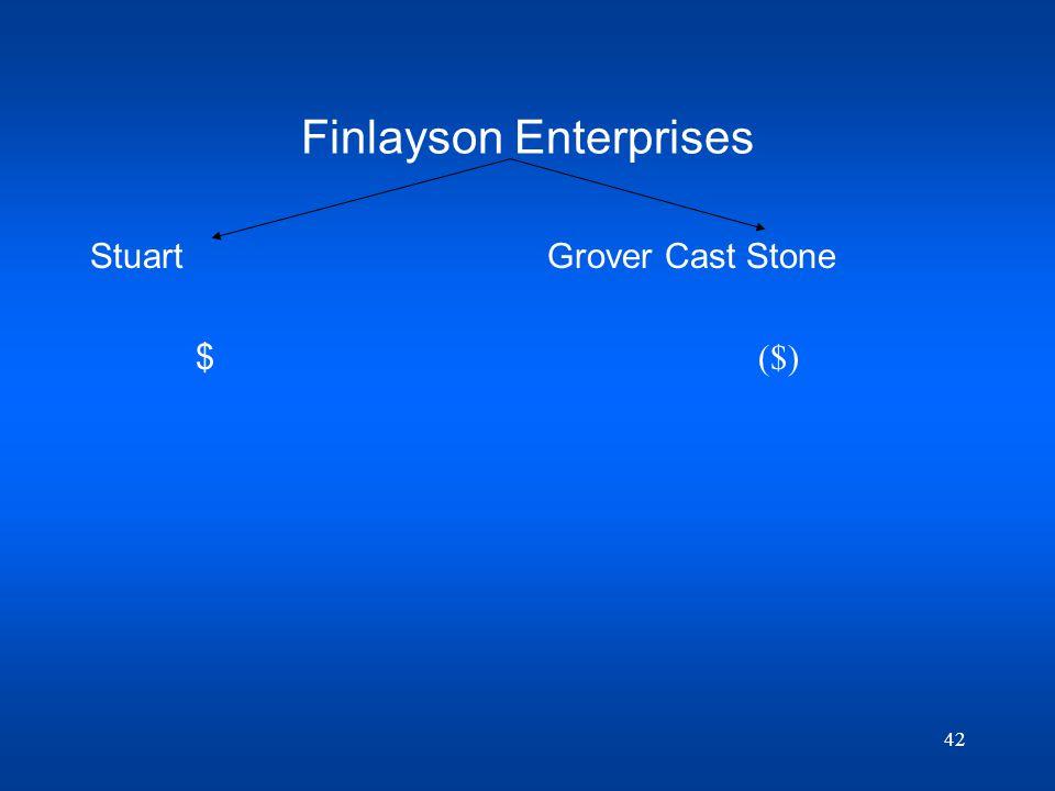 42 Finlayson Enterprises Stuart $ Grover Cast Stone ($)