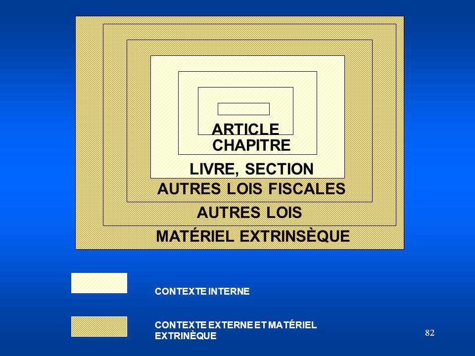 82 CONTEXTE INTERNE CONTEXTE EXTERNE ET MATÉRIEL EXTRINÈQUE CHAPITRE LIVRE, SECTION AUTRES LOIS FISCALES AUTRES LOIS MATÉRIEL EXTRINSÈQUE ARTICLE