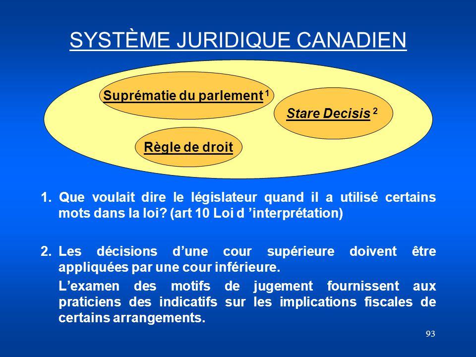 93 SYSTÈME JURIDIQUE CANADIEN 1. Que voulait dire le législateur quand il a utilisé certains mots dans la loi? (art 10 Loi d interprétation) 2.Les déc