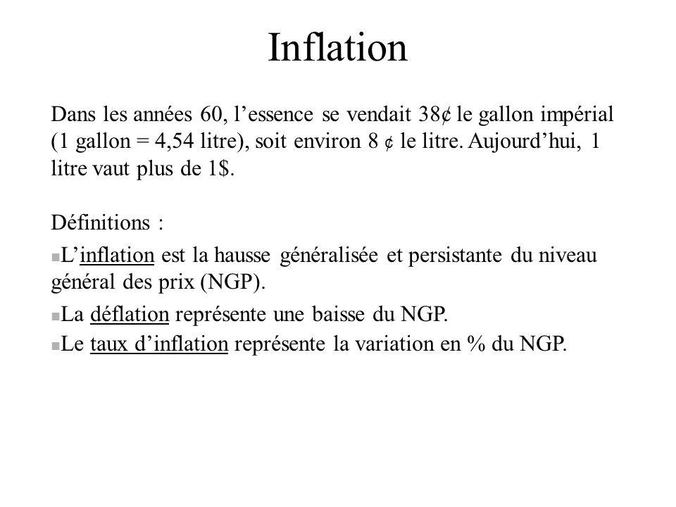 Inflation Dans les années 60, lessence se vendait 38¢ le gallon impérial (1 gallon = 4,54 litre), soit environ 8 ¢ le litre.